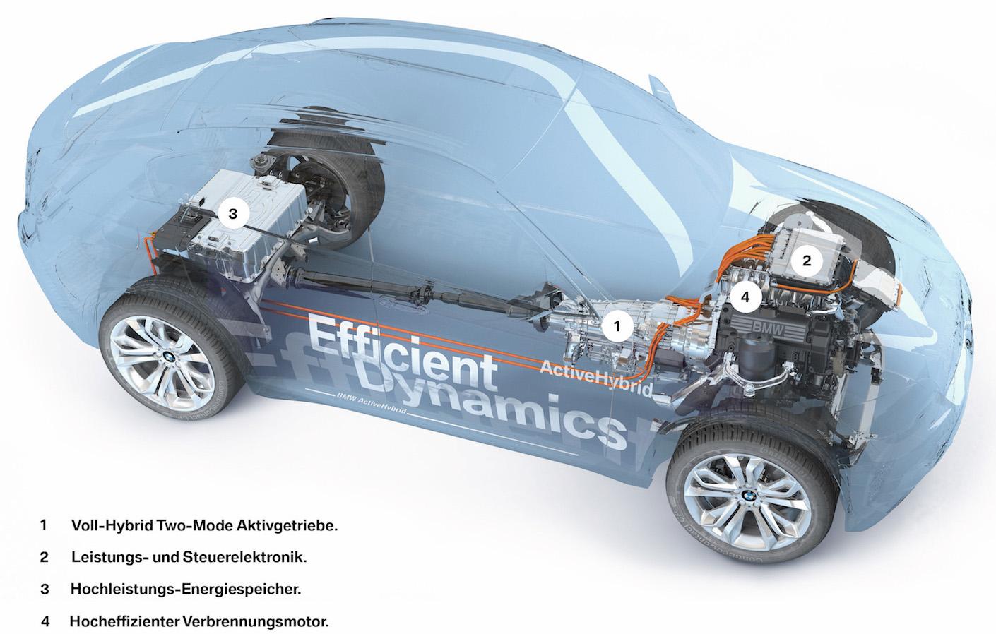 Die Komponenten des Hybridantriebes